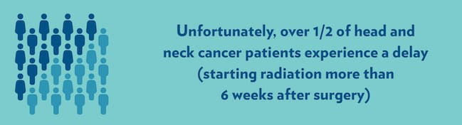 Unfortunately, over half of head and neck cancer patients experience a delay in starting radiation more than six weeks after surgery